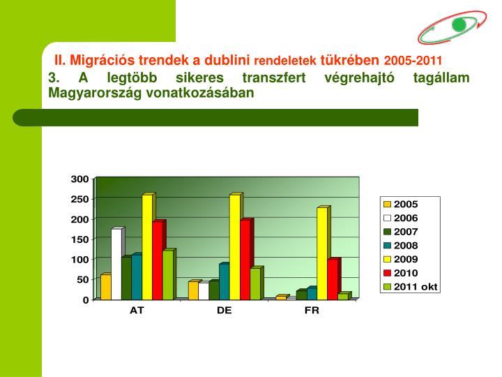 3. A legtöbb sikeres transzfert végrehajtó tagállam Magyarország vonatkozásában