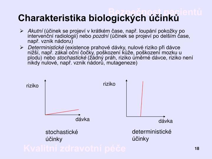 Charakteristika biologických účinků