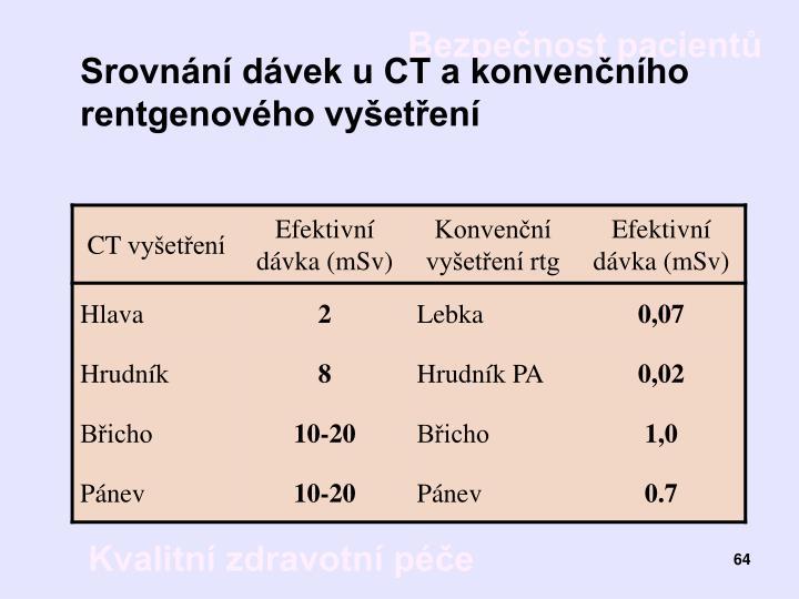 Srovnání dávek u CT a konvenčního rentgenového vyšetření