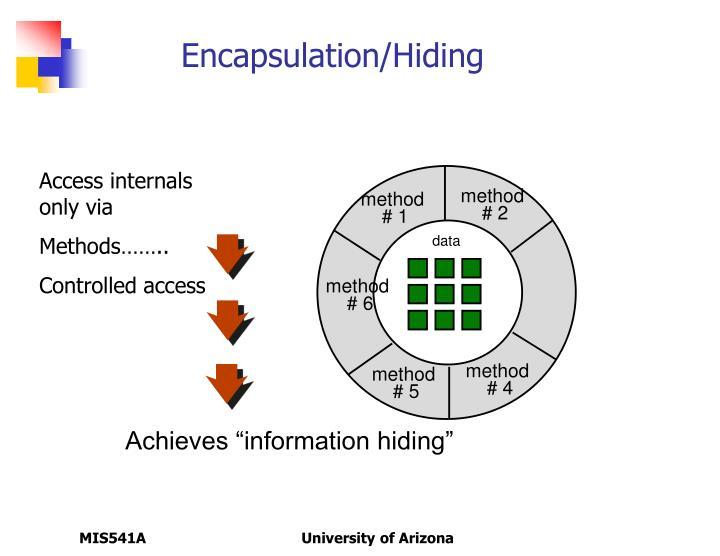 Encapsulation/Hiding
