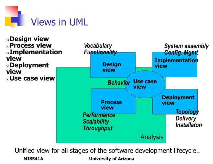 Views in UML