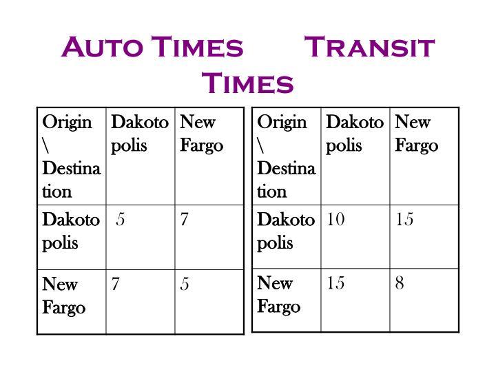 Auto Times        Transit Times