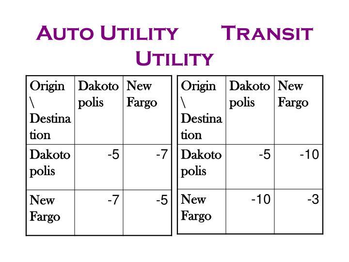 Auto Utility        Transit Utility