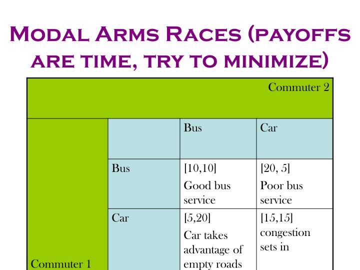 Modal Arms Races (payoffs are time, try to minimize)