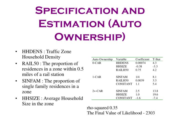 Specification and Estimation (Auto Ownership)