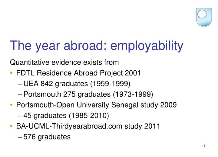 The year abroad: employability