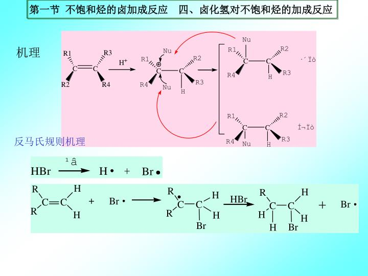 第一节 不饱和烃的卤加成反应  四、卤化氢对不饱和烃的加成反应