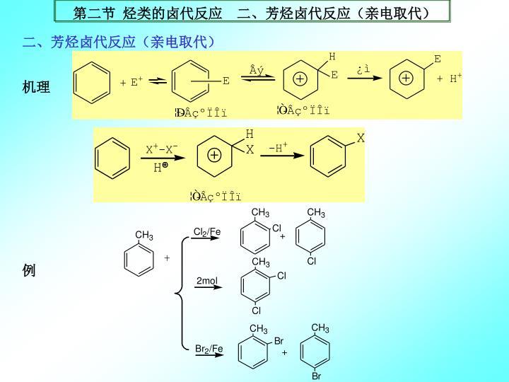 二、芳烃卤代反应(亲电取代)
