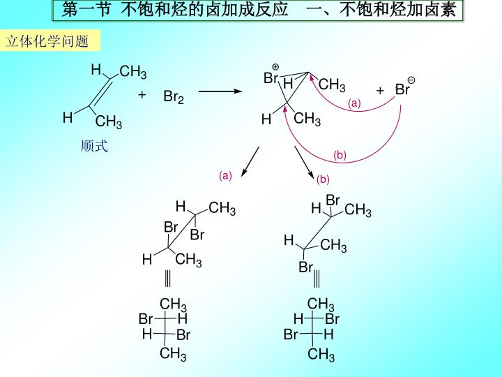 立体化学问题