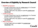 overview of eligibility by research council