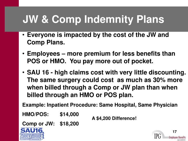 JW & Comp Indemnity Plans