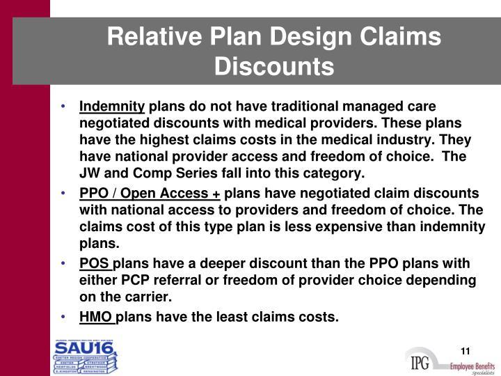 Relative Plan Design Claims Discounts