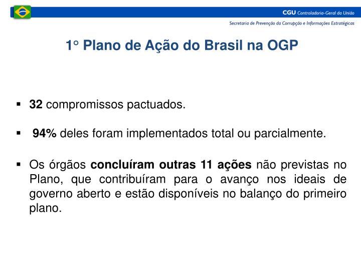 1° Plano de Ação do Brasil na OGP