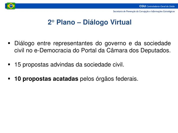 2° Plano – Diálogo Virtual