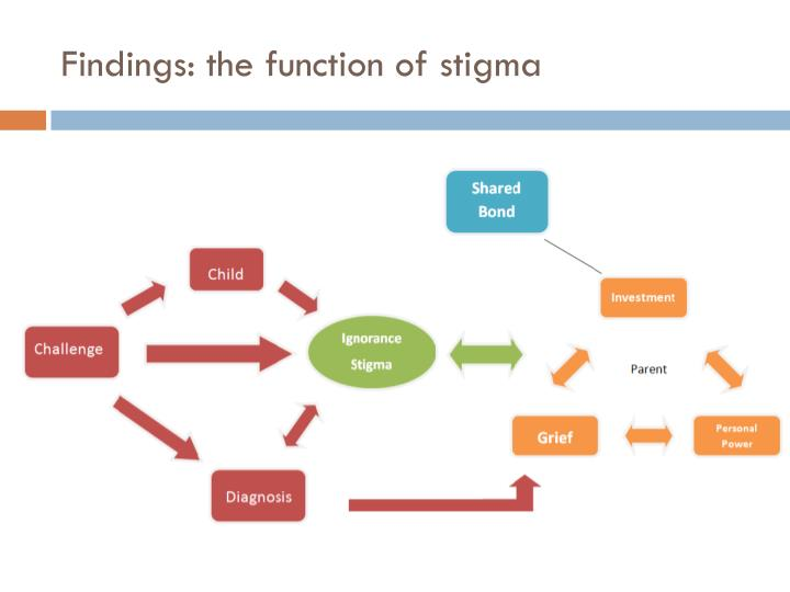 Findings: the function of stigma