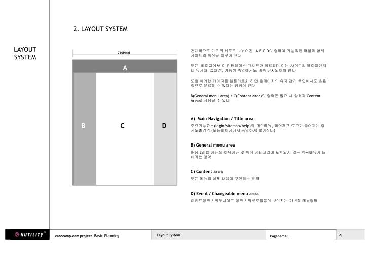 2. LAYOUT SYSTEM