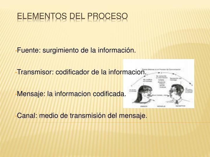 Fuente: surgimiento de la información.