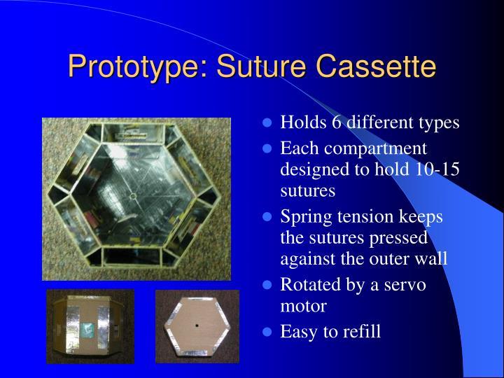 Prototype: Suture Cassette