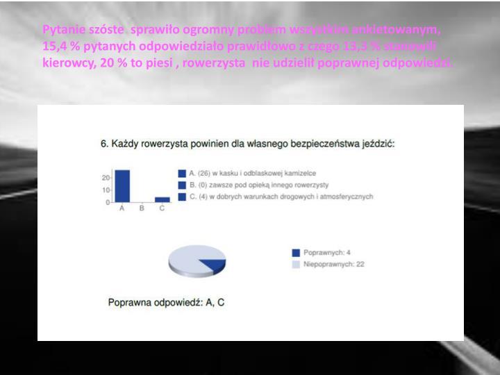Pytanie szóste  sprawiło ogromny problem wszystkim ankietowanym, 15,4 % pytanych odpowiedziało prawidłowo z czego 13,3 % stanowili kierowcy, 20 % to piesi , rowerzysta  nie udzielił poprawnej odpowiedzi.