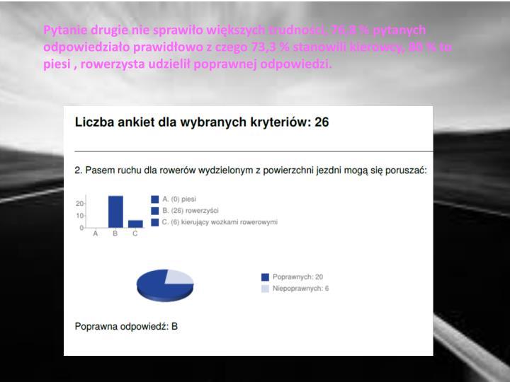 Pytanie drugie nie sprawiło większych trudności, 76,8 % pytanych odpowiedziało prawidłowo z czego 73,3 % stanowili kierowcy, 80 % to piesi , rowerzysta udzielił poprawnej odpowiedzi.
