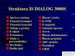 struktura is dialog 3000s