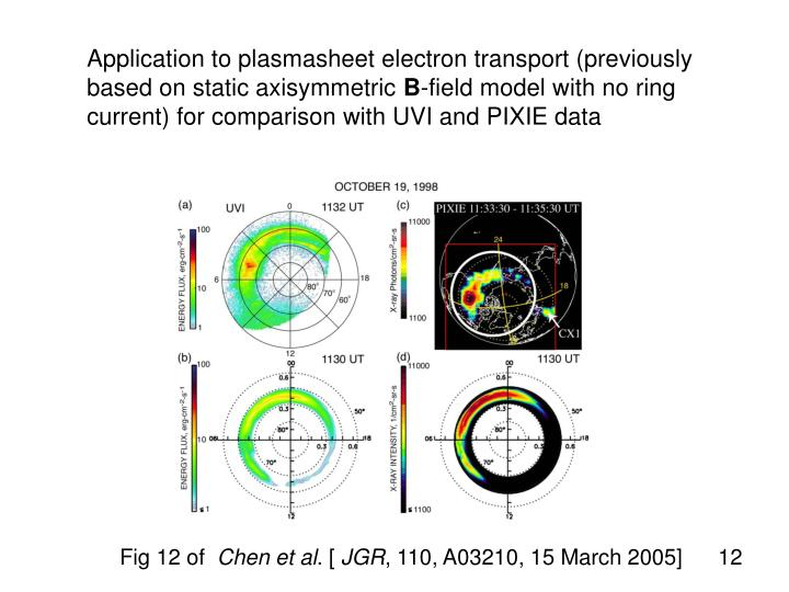 Application to plasmasheet electron transport (previously based on static axisymmetric