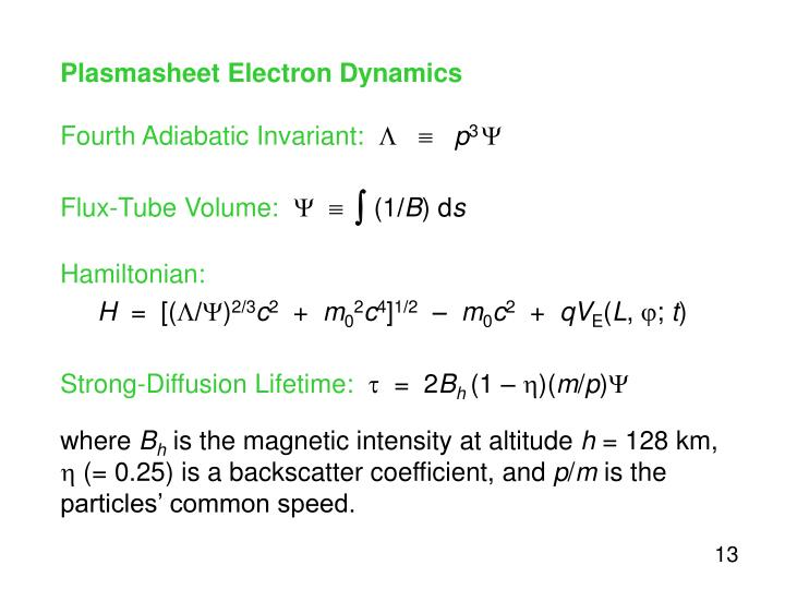 Plasmasheet Electron Dynamics