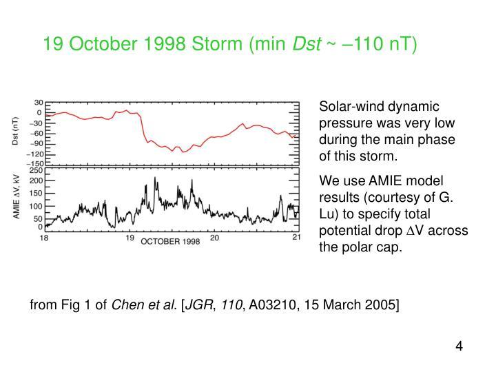 19 October 1998 Storm (min