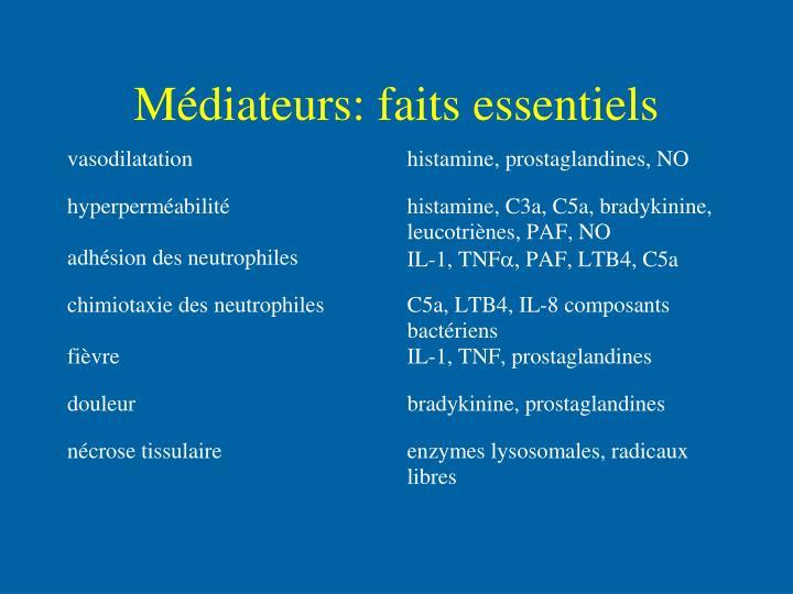 Médiateurs: faits essentiels