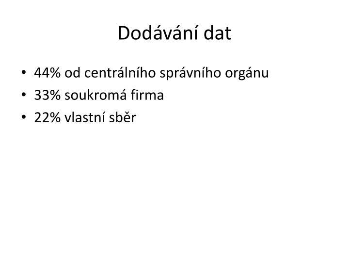 Dodávání dat