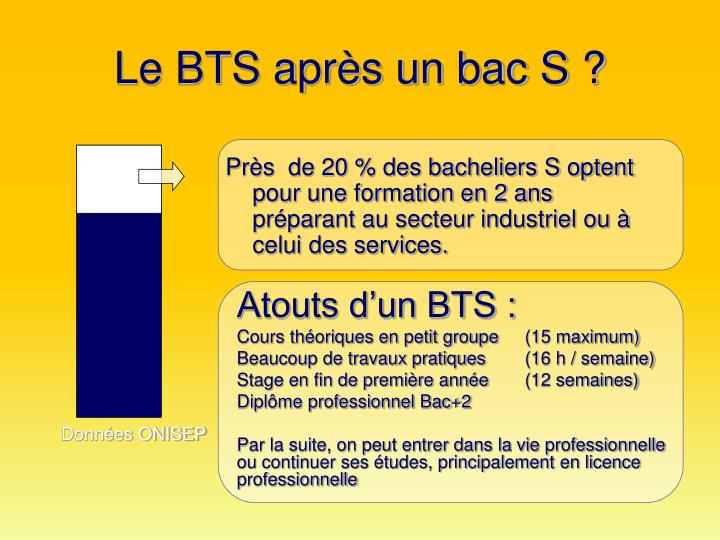 Le bts apr s un bac s