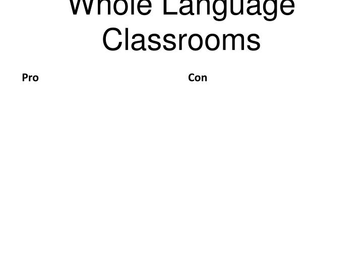Whole Language Classrooms