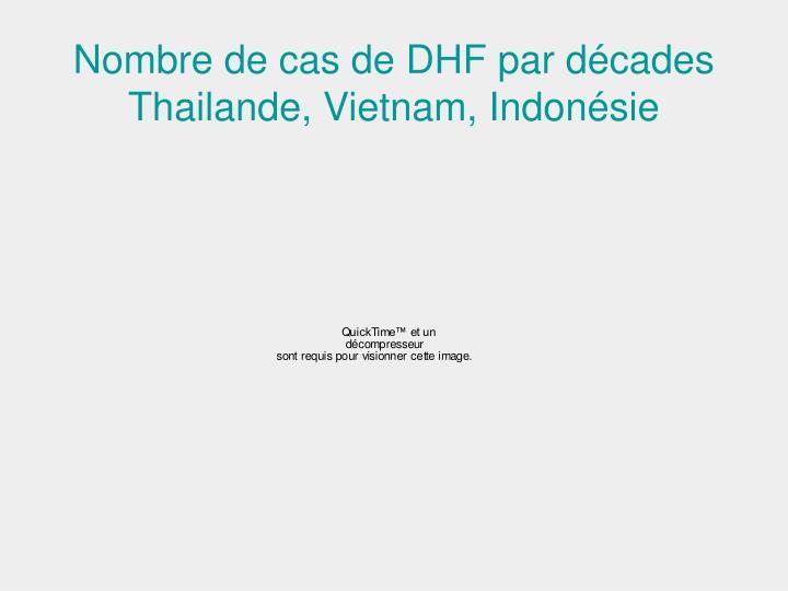 Nombre de cas de DHF par décades