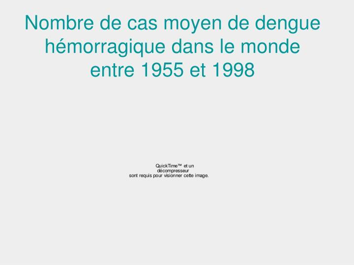 Nombre de cas moyen de dengue hémorragique dans le monde entre 1955 et 1998
