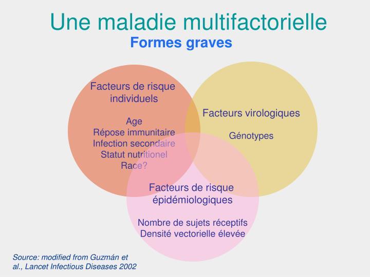 Une maladie multifactorielle
