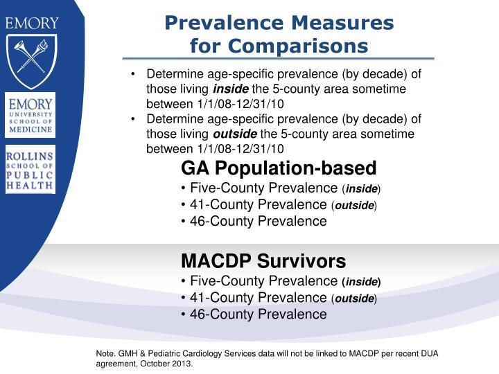 Prevalence Measures
