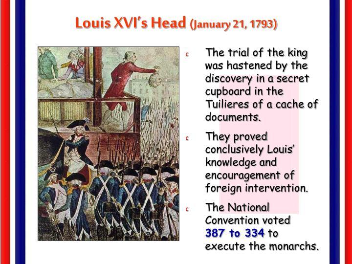 Louis XVI's Head
