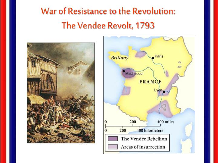 War of Resistance to the Revolution:
