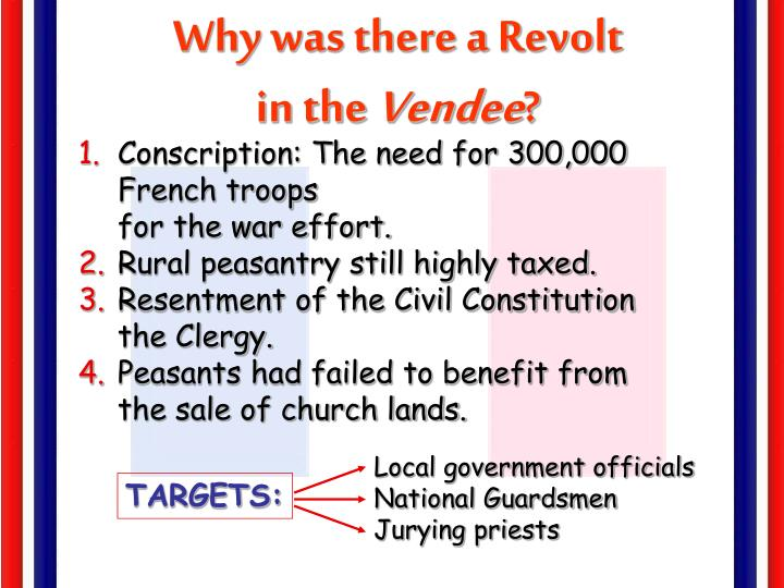 Why was there a Revolt