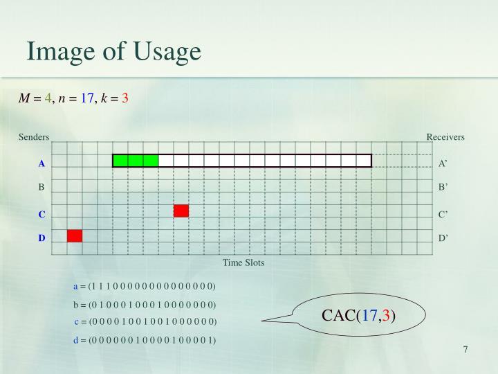 Image of Usage
