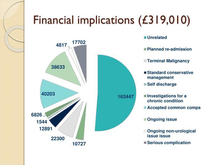 Financial implications (£319,010)