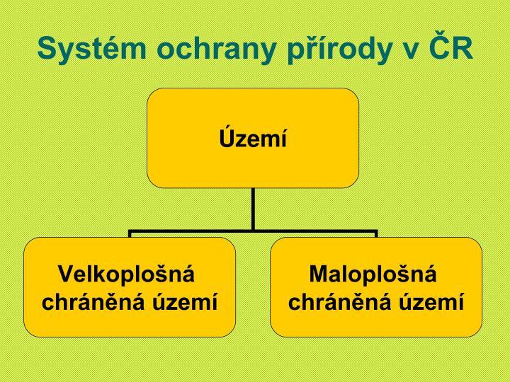 Systém ochrany přírody v ČR