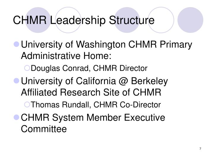 CHMR Leadership Structure