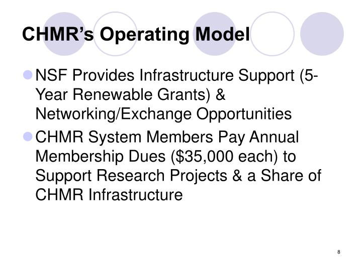 CHMR's Operating Model
