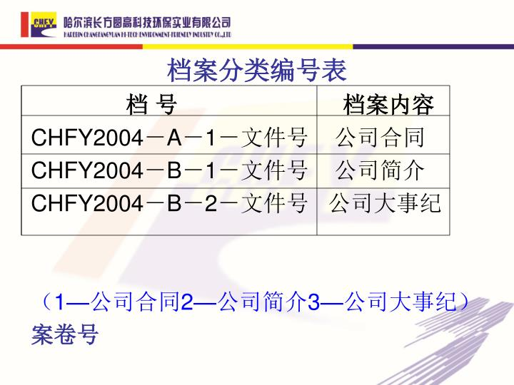 档案分类编号表