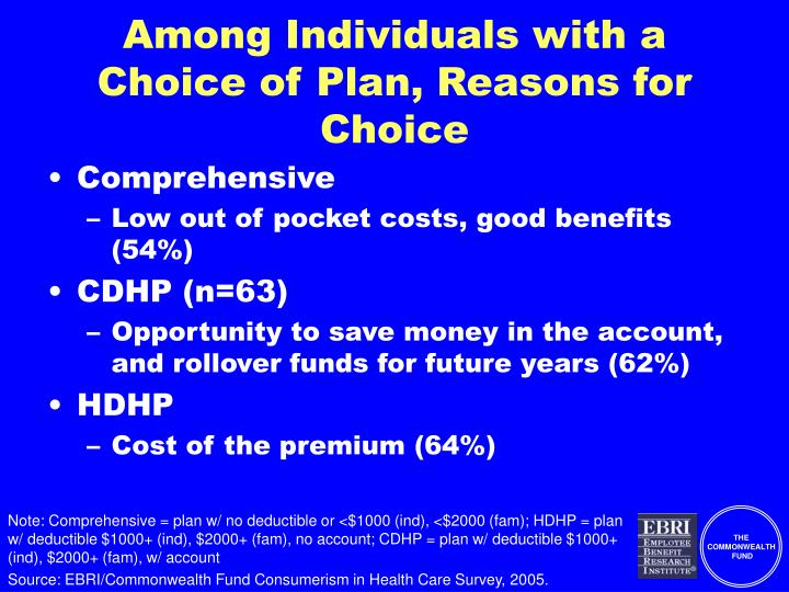 Among Individuals with a Choice of Plan, Reasons for Choice
