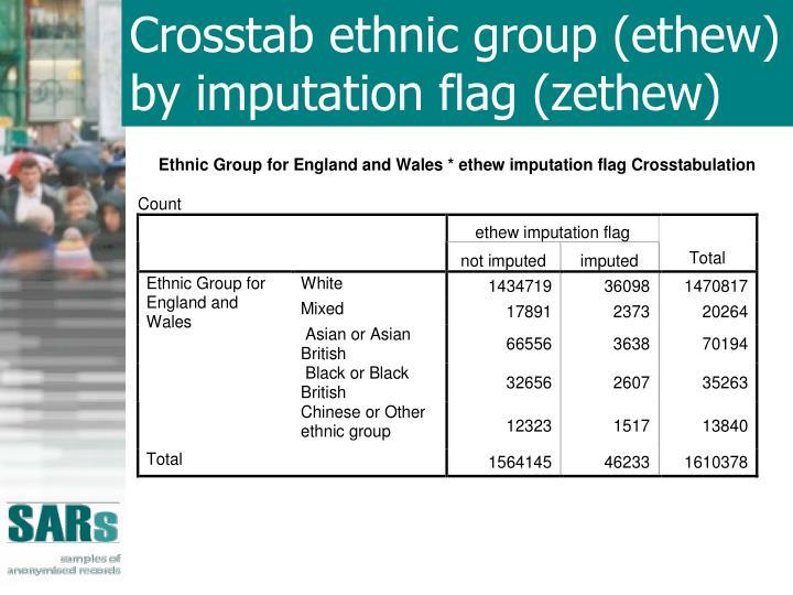 Crosstab ethnic group (ethew) by imputation flag (zethew)