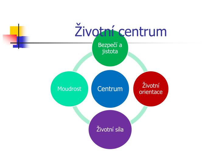 Životní centrum