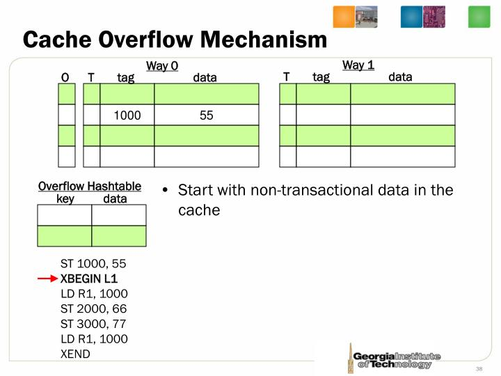 Cache Overflow Mechanism