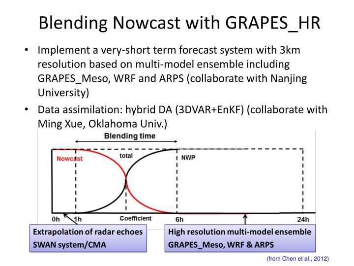 Blending Nowcast with GRAPES_HR
